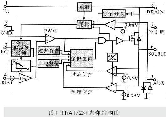 基于tea1523p的开关电源设计